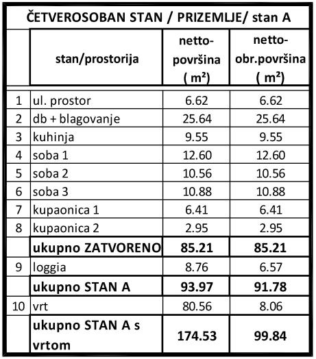 stan_a_pov