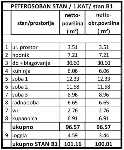 stan_b1_pov