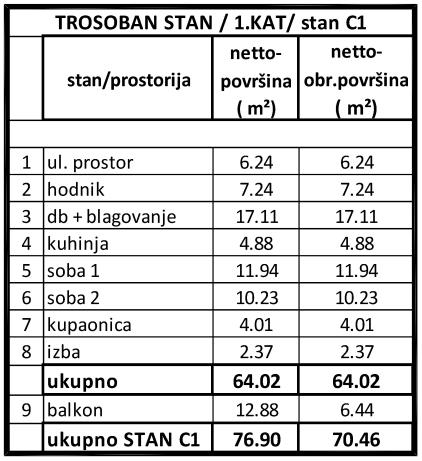 stan_c1_pov